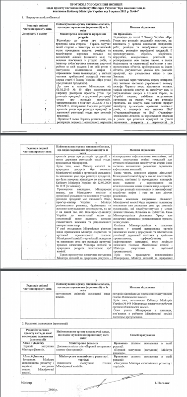 """Как Николай Злочевский """"отмыл"""" продажу Юзовского месторождения"""