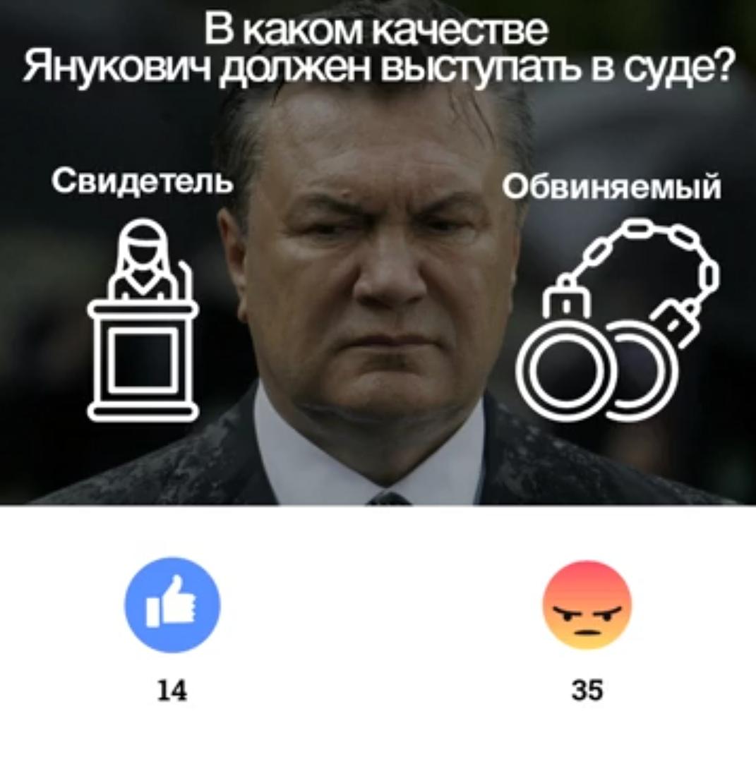 Результаты опроса аудитории Realist в Facebook