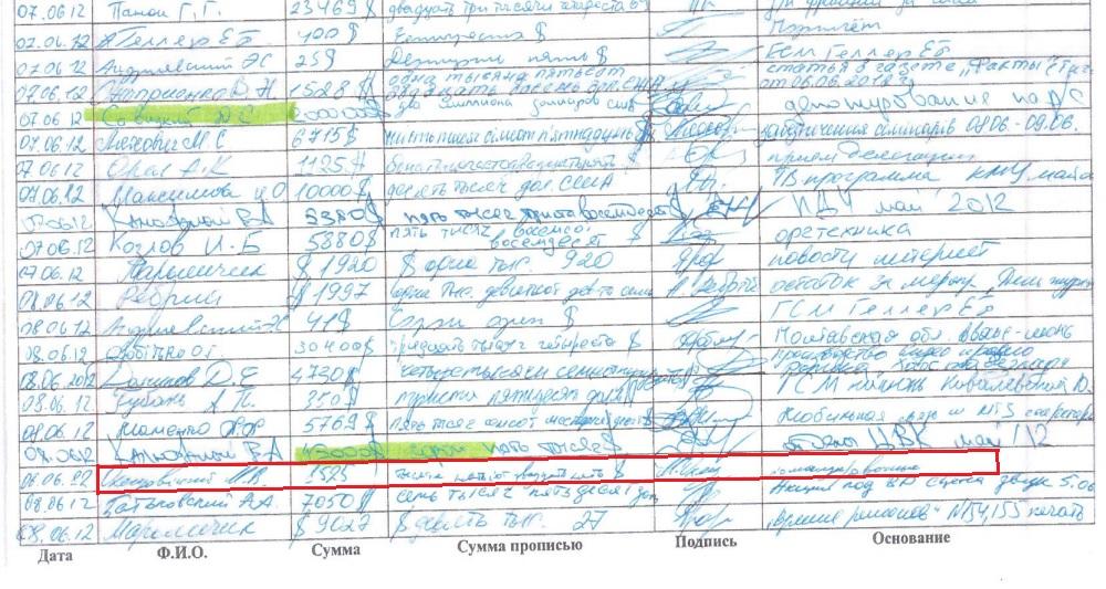 """Одно из упоминаний фамилии Охендовского в """"амбарной книге"""". Источник: """"Украинская правда"""""""
