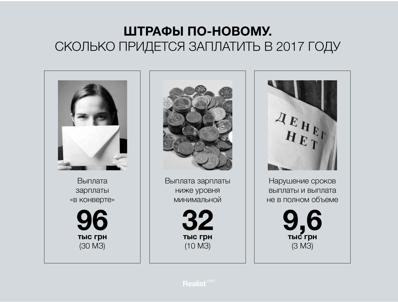 ВУкраинском государстве поступления оттаможни возросли на4 млрд грн.,— Гройсман