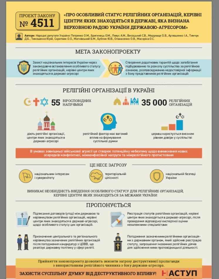 Инфографика со страницы FB депутата Олега Петренко (один из авторов законопроектов)