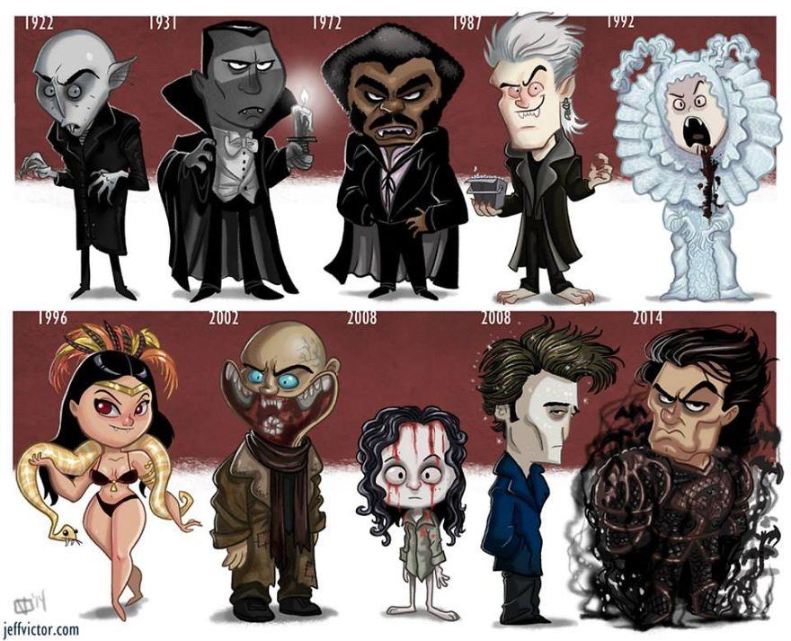 Эволюция вампиров в кино