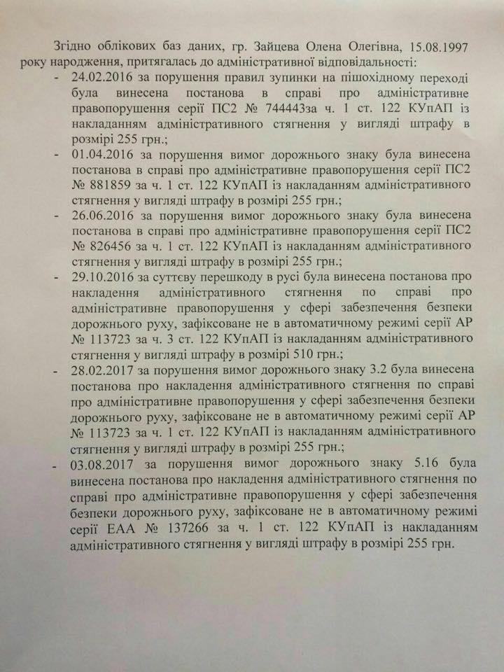 Источник: facebook.com/alex.mochanov