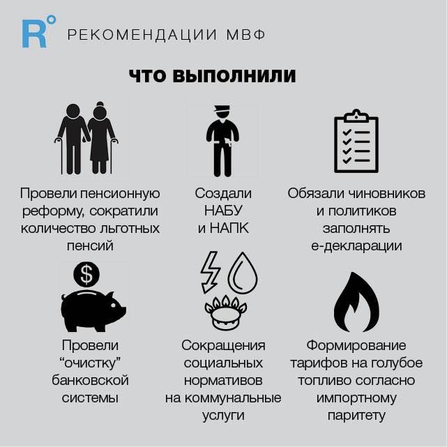 Миссия МВФ покинула Украину, озвучив свои требования: что предлагают изменить
