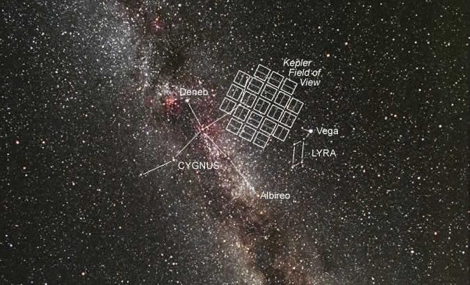 Ученые составили ТОП-3 планет, накоторых есть живые организмы