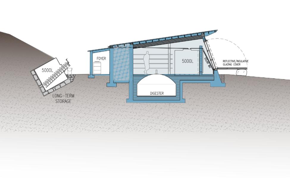 Схематическое изображение метантанка для получения биогаза