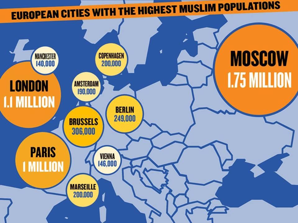 Европейские города с наибольшим количеством мусульман