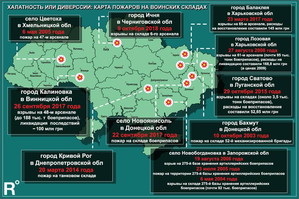Карта пожаров на военных складах ВСУ