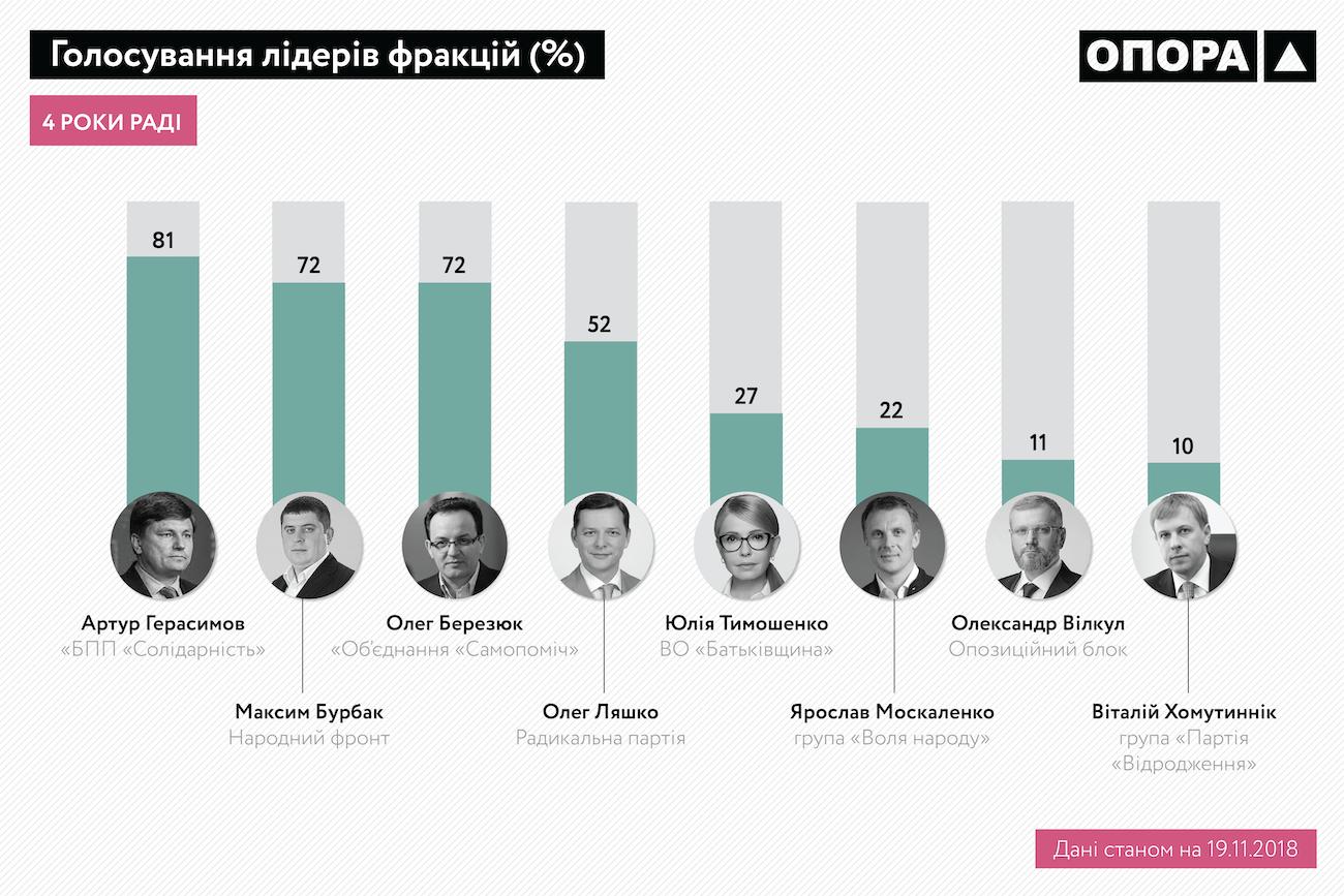 Инфографика/Опора