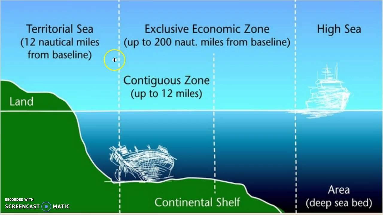 Разграничение водной акватории прибрежного государства, согласно Конвенции ООН 1982 года по морскому праву