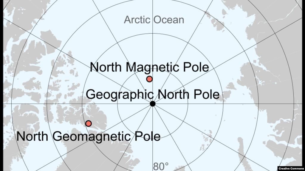 Верхняя красная точка - магнитный северный полюс; черная точка - географический северный полюс; нижняя красная точка - геомагнитный северный полюс / Wikipedia