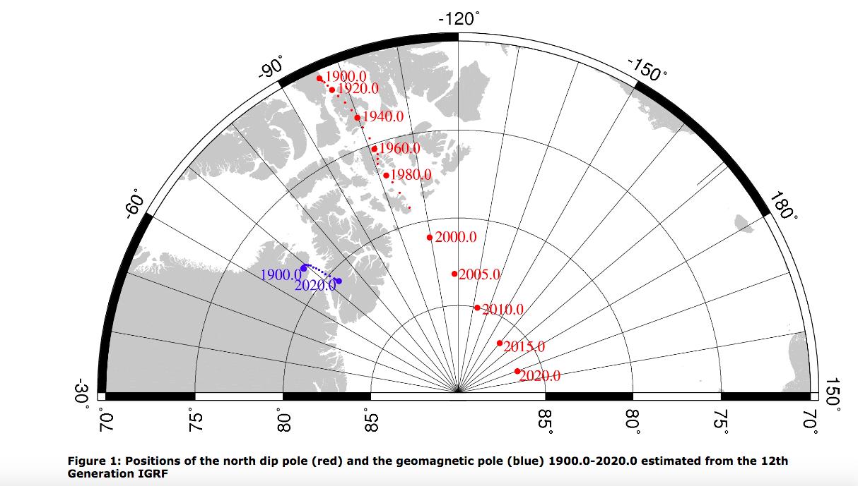 Положение северного магнитного полюса (красный) и геомагнитного полюса (синий) между 1900 и 2020 годами / Британская геологическая служба / CC BY-SA